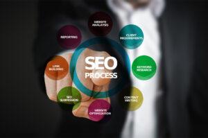 SEO e SEM: come portare il tuo business verso il successo!
